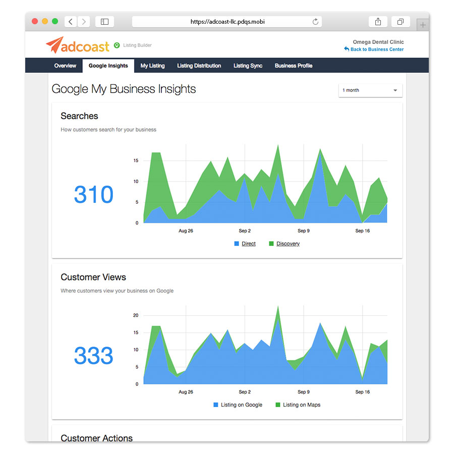 google my business insights by adcoast llc customer web searches views actions online