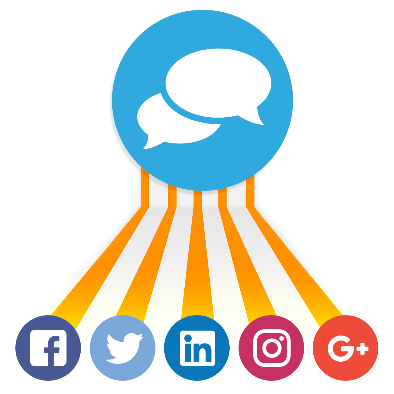 adcoast's social marketing center post facebook twitter linkedin instagram google plus